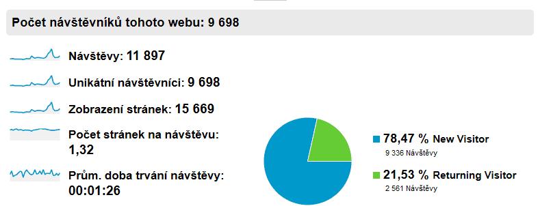 prehled_publika1.png