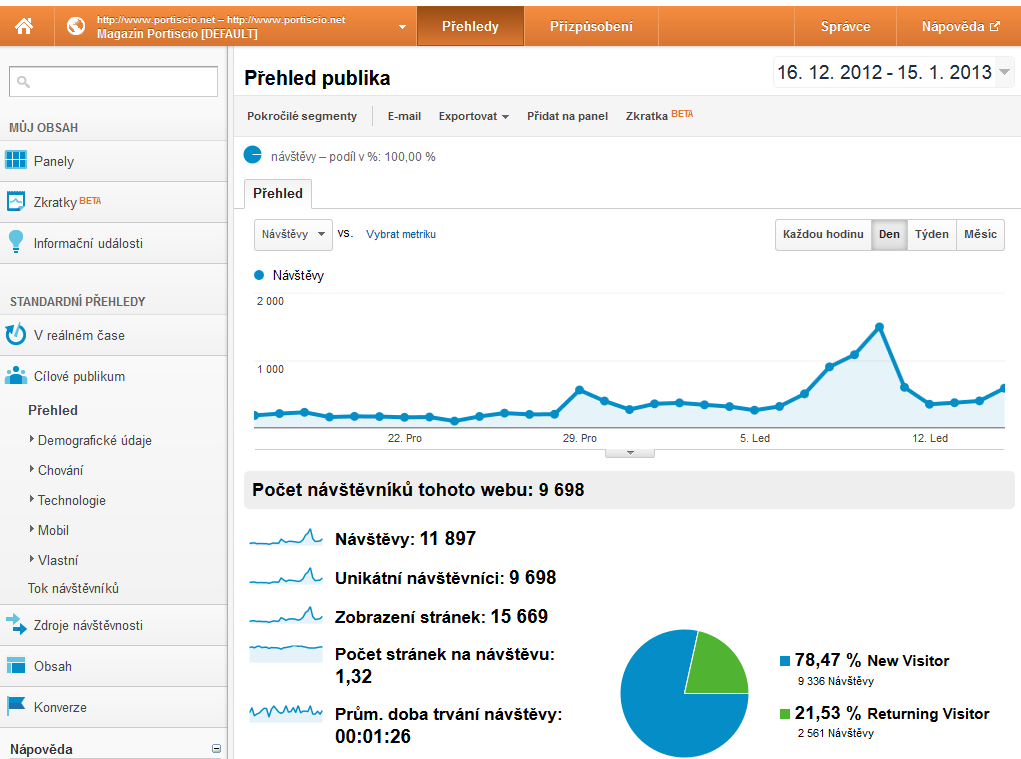 google_analytics_prehledy.png